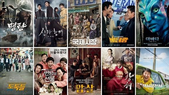 2018 영화 흥행순위 관객수 순위 베스트 10