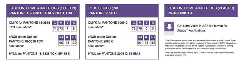 2018년 PANTONE 올해의 색상 'Ultra Violet'