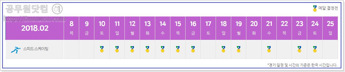 스피드 스케이팅 경기일정