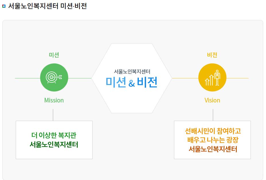서울노인복지센터
